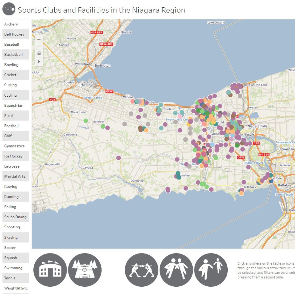niagara-sports-facilities-dashboard